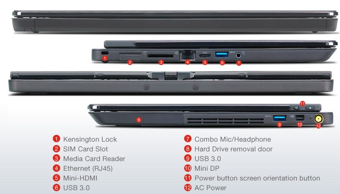 ThinkPad-Twist-S230u-Convertible-Tablet-Laptop-PC-4-Side-Views-15L-940x475