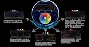 MSI keyboard-2